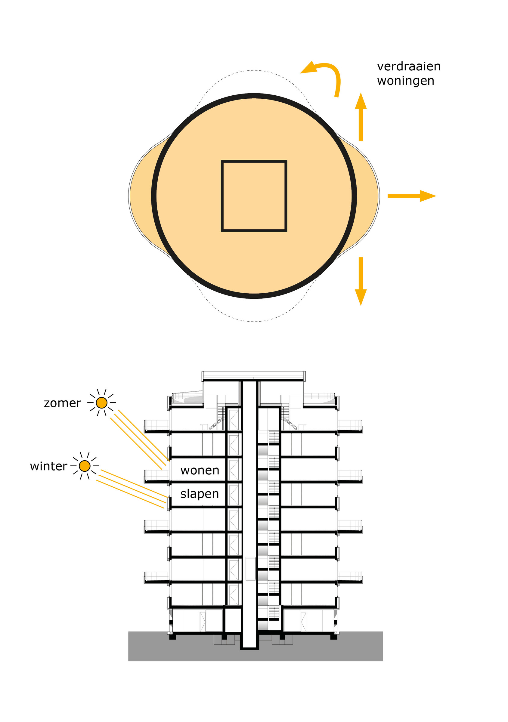 2Zecc_Architecten-housing-Meysters_Buiten-round_plan.jpg